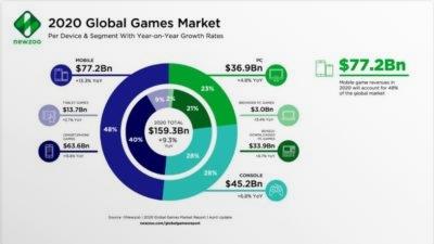 gaming stats 1